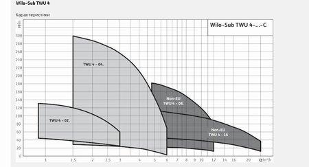 Наливной полиуретановый пол-Делай сам 15