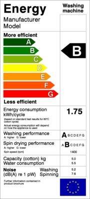 Система обозначений классов энергопотребления насосов.